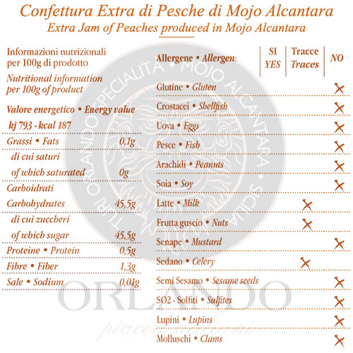 Extra Jam of Peaches produced in Mojo Alcantara