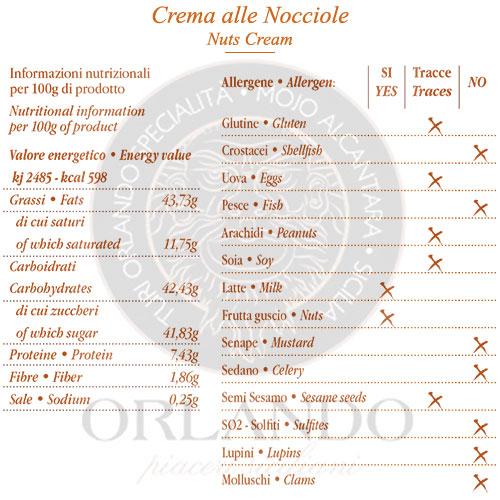 Nuts Cream