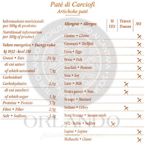 Artichoke Paté