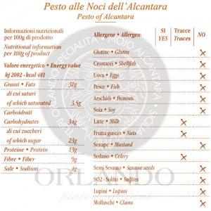 Pesto alle Noci dell'Alcantara vaso 220 gr