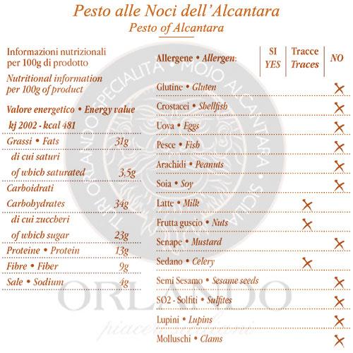 Pesto of Alcantara Walnuts