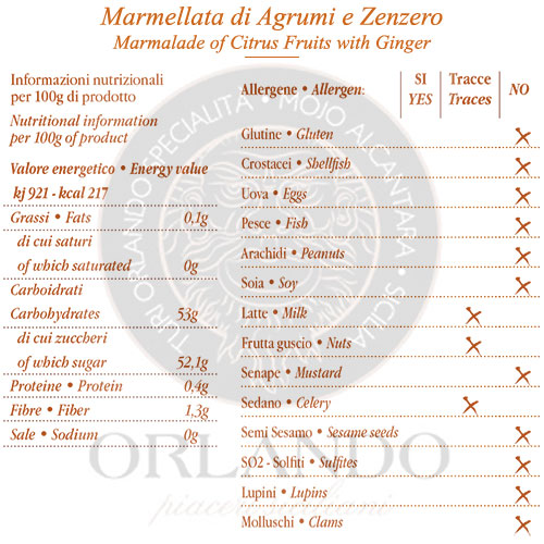 Marmellata di Agrumi e Zenzero vaso 220 gr